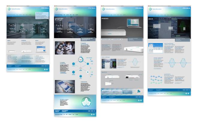 Sito web: panoramica di alcune pagine